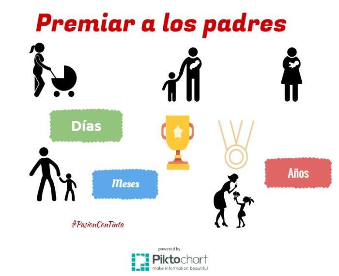 win_premiar-padres