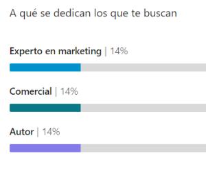 Analytics_SEO_CONTENIDO
