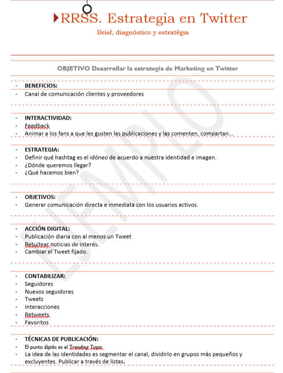 Estrategia Marketing Twitter